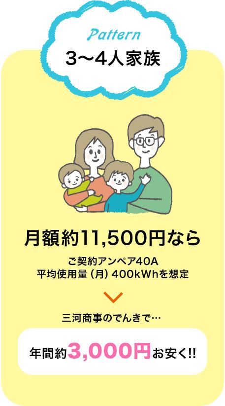 3〜4人家族