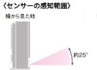 人感知(人感知センサー)2